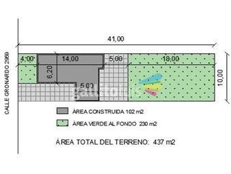 https://www.gallito.com.uy/gran-oportunidad-excelente-padron-en-zona-en-desarrollo-inmuebles-19514935