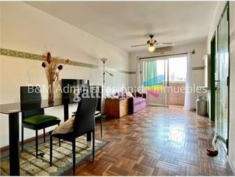 https://www.gallito.com.uy/alquiler-apartamento-2-dormitorios-en-cordon-amueblado-inmuebles-18611961