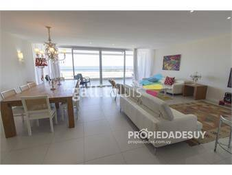 https://www.gallito.com.uy/apartamento-en-punta-del-este-brava-propiedadesuy-ref37-inmuebles-18614141