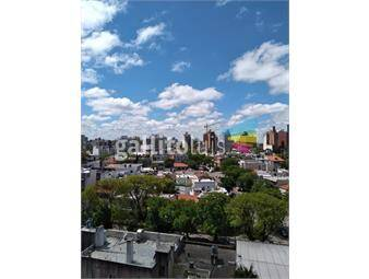 https://www.gallito.com.uy/rambla-republica-del-peru-inmuebles-18810677