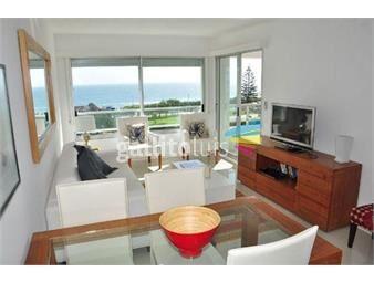 https://www.gallito.com.uy/apartamento-en-alquiler-temporario-inmuebles-16908752