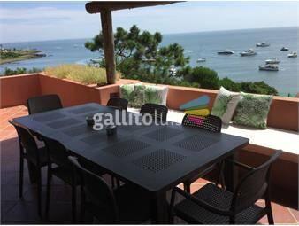 https://www.gallito.com.uy/apartamento-en-alquiler-temporario-inmuebles-17346525