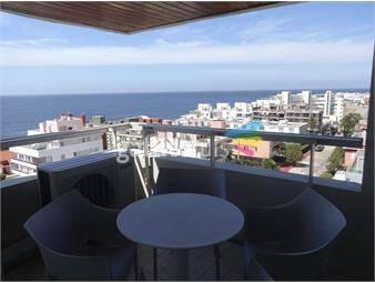 https://www.gallito.com.uy/a-pasos-de-gorlero-terraza-vista-a-la-playa-brava-inmuebles-18509946
