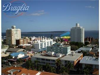 https://www.gallito.com.uy/apartamento-alquiler-temporal-en-peninsula-inmuebles-19492705