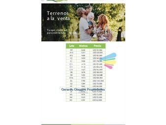 https://www.gallito.com.uy/venta-terrenos-barrio-privado-colinas-de-consulte-precios-inmuebles-19544570