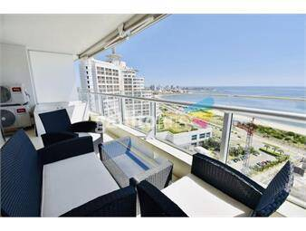 https://www.gallito.com.uy/apartamento-en-alquiler-temporario-inmuebles-17271656